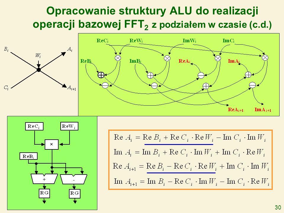 30 Opracowanie struktury ALU do realizacji operacji bazowej FFT 2 z podziałem w czasie (c.d.)