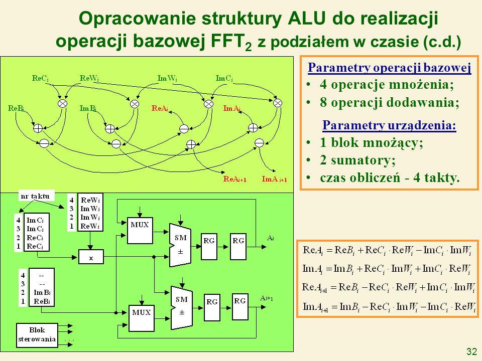 32 Opracowanie struktury ALU do realizacji operacji bazowej FFT 2 z podziałem w czasie (c.d.) Parametry operacji bazowej 4 operacje mnożenia; 8 operac
