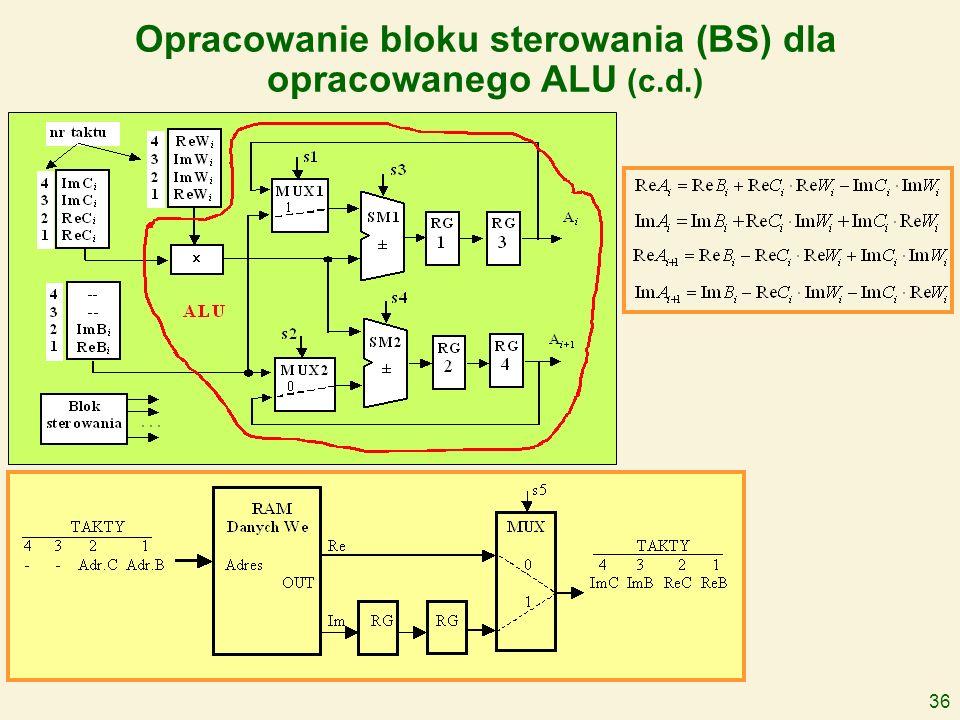 36 Opracowanie bloku sterowania (BS) dla opracowanego ALU (c.d.)