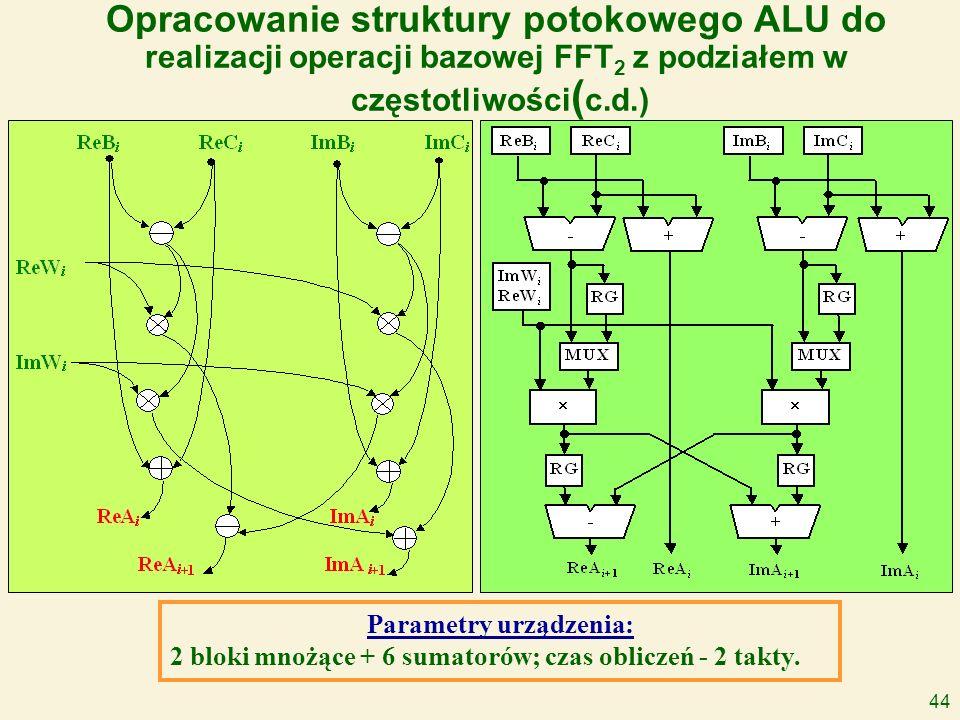 44 Opracowanie struktury potokowego ALU do realizacji operacji bazowej FFT 2 z podziałem w częstotliwości ( c.d.) Parametry urządzenia: 2 bloki mnożąc