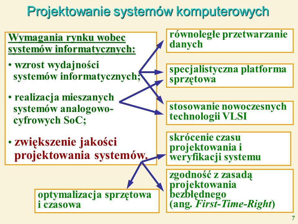 7 Projektowanie systemów komputerowych Wymagania rynku wobec systemów informatycznych: wzrost wydajności systemów informatycznych; realizacja mieszany