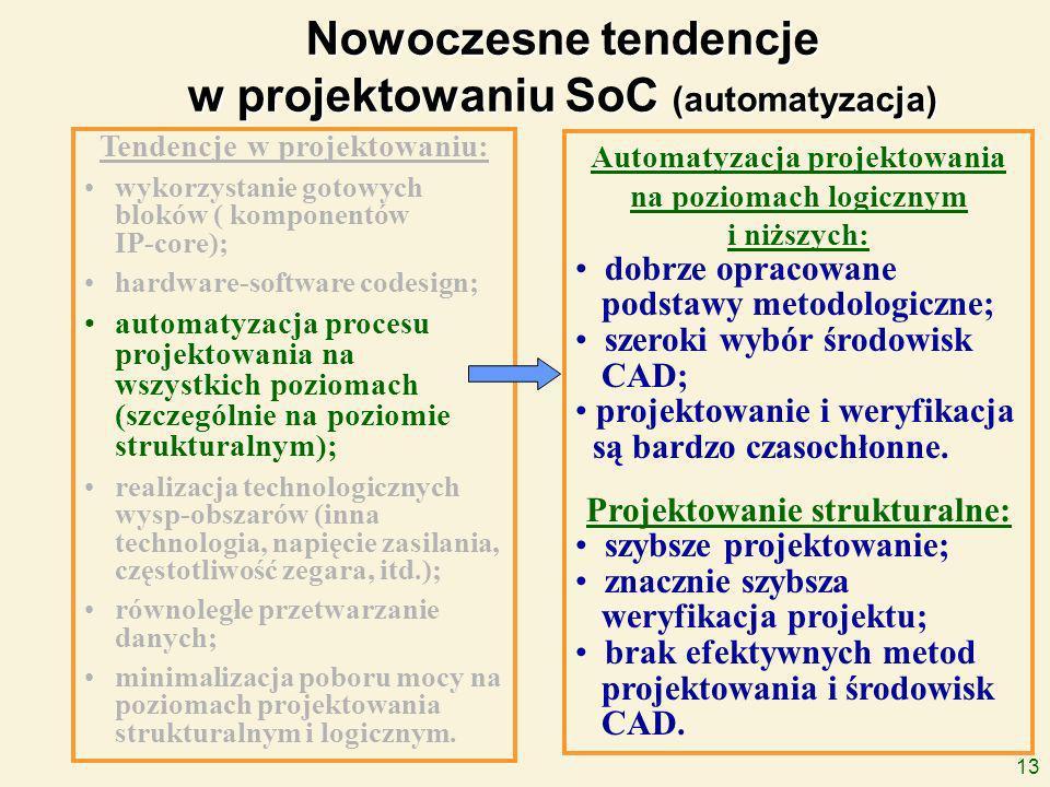 13 Nowoczesne tendencje w projektowaniu SoC (automatyzacja) Tendencje w projektowaniu: wykorzystanie gotowych bloków ( komponentów IP-core); hardware-software codesign; automatyzacja procesu projektowania na wszystkich poziomach (szczególnie na poziomie strukturalnym); realizacja technologicznych wysp-obszarów (inna technologia, napięcie zasilania, częstotliwość zegara, itd.); równoległe przetwarzanie danych; minimalizacja poboru mocy na poziomach projektowania strukturalnym i logicznym.
