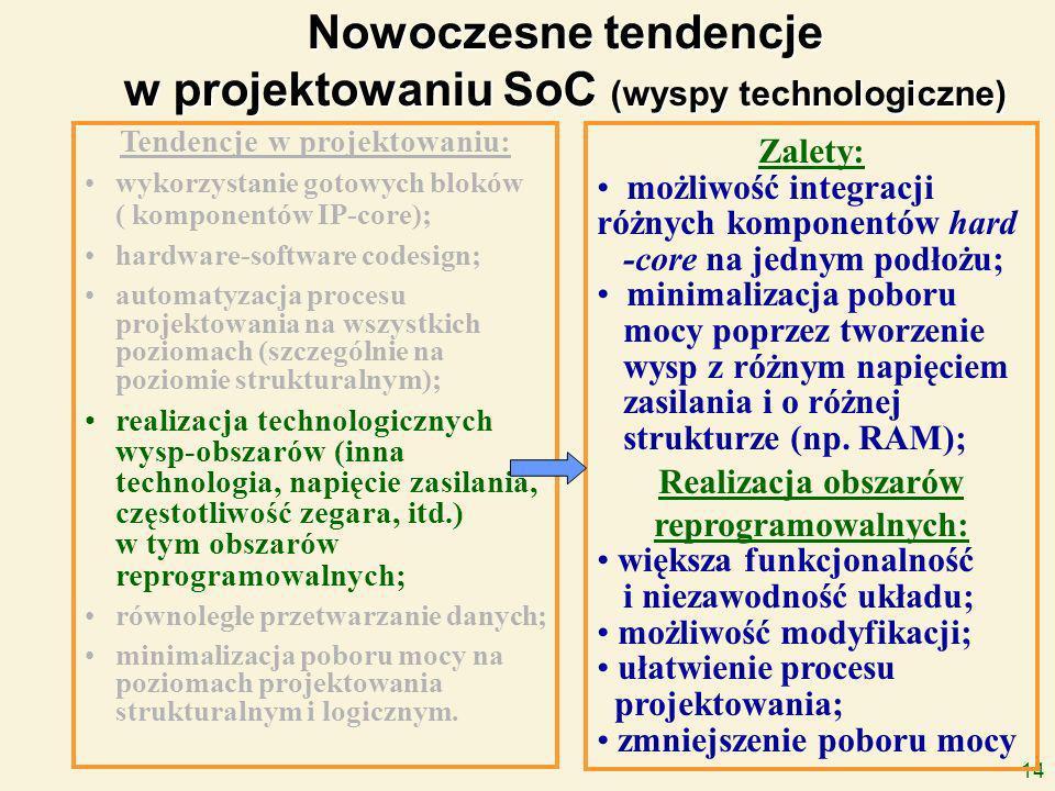 14 Nowoczesne tendencje w projektowaniu SoC (wyspy technologiczne) Tendencje w projektowaniu: wykorzystanie gotowych bloków ( komponentów IP-core); hardware-software codesign; automatyzacja procesu projektowania na wszystkich poziomach (szczególnie na poziomie strukturalnym); realizacja technologicznych wysp-obszarów (inna technologia, napięcie zasilania, częstotliwość zegara, itd.) w tym obszarów reprogramowalnych; równoległe przetwarzanie danych; minimalizacja poboru mocy na poziomach projektowania strukturalnym i logicznym.