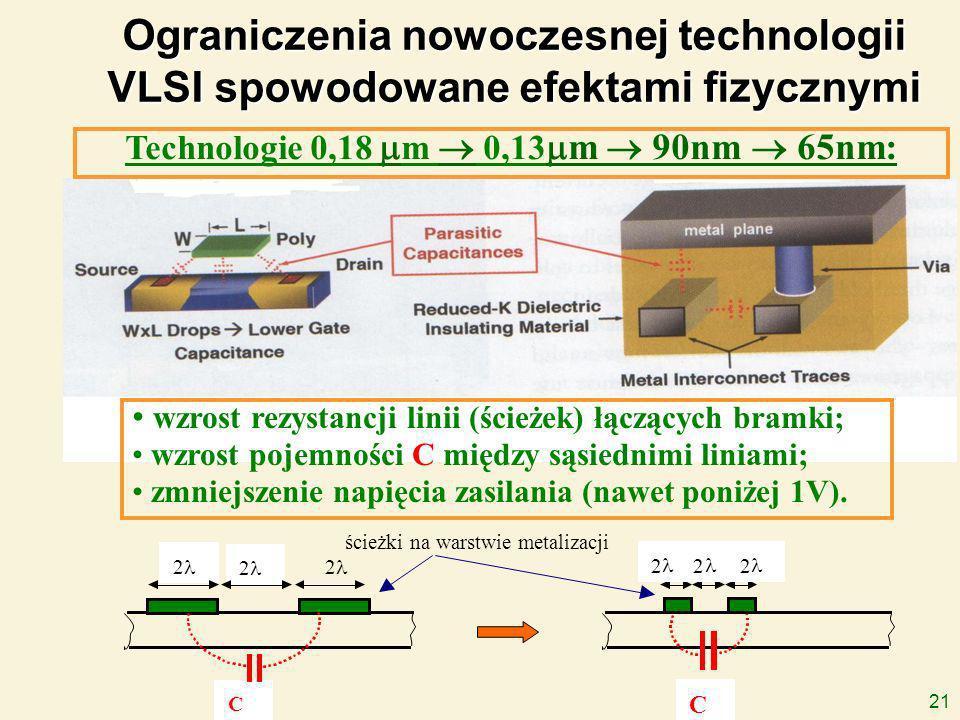 21 Ograniczenia nowoczesnej technologii VLSI spowodowane efektami fizycznymi Technologie 0,18 m 0,13 m 90nm 65nm: wzrost rezystancji linii (ścieżek) łączących bramki; wzrost pojemności C między sąsiednimi liniami; zmniejszenie napięcia zasilania (nawet poniżej 1V).