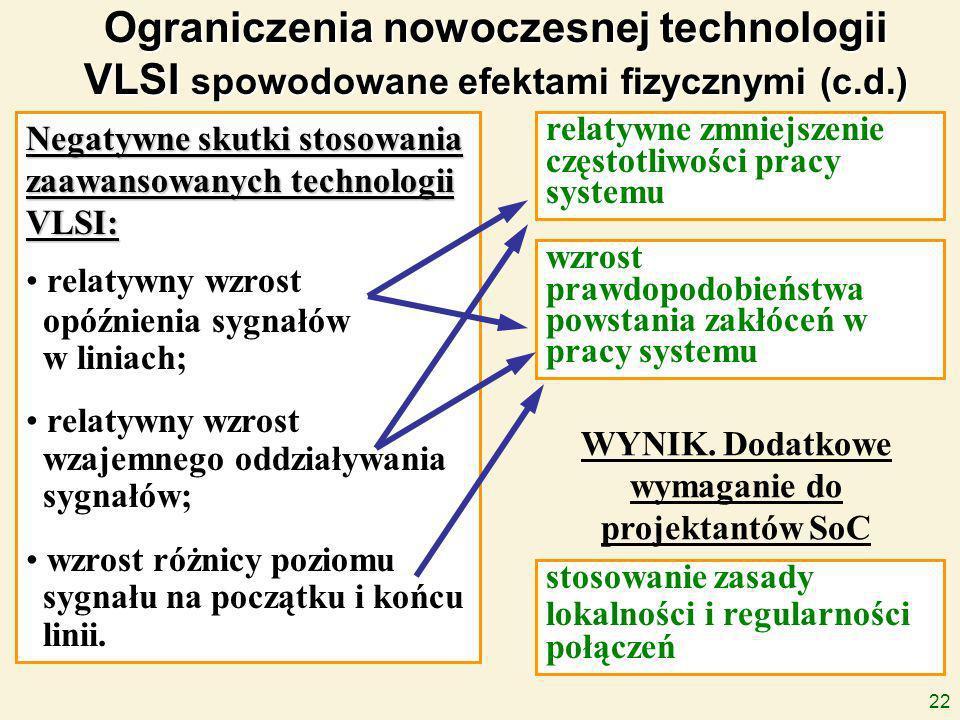 22 Negatywne skutki stosowania zaawansowanych technologii VLSI: relatywny wzrost opóźnienia sygnałów w liniach; relatywny wzrost wzajemnego oddziaływania sygnałów; wzrost różnicy poziomu sygnału na początku i końcu linii.