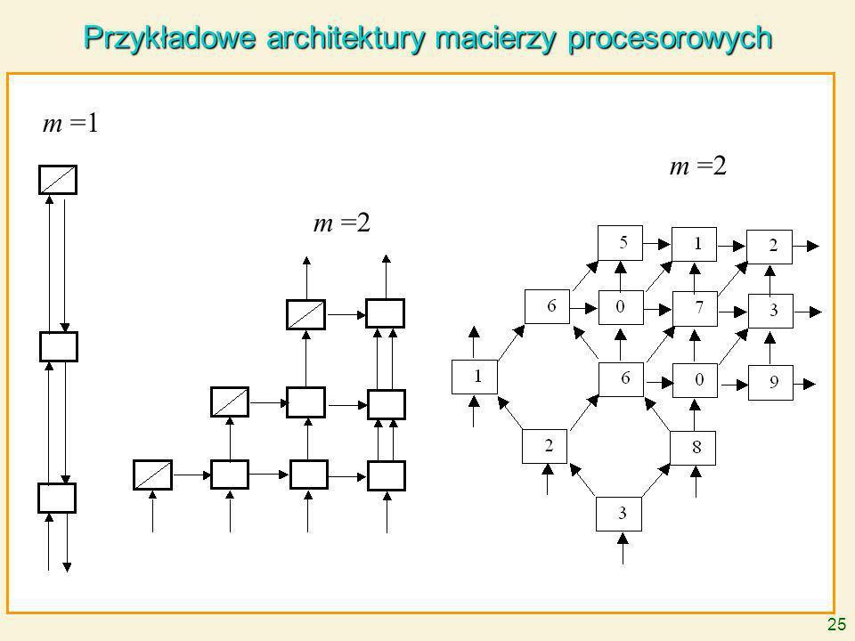 25 Przykładowe architektury macierzy procesorowych m =1 m =2