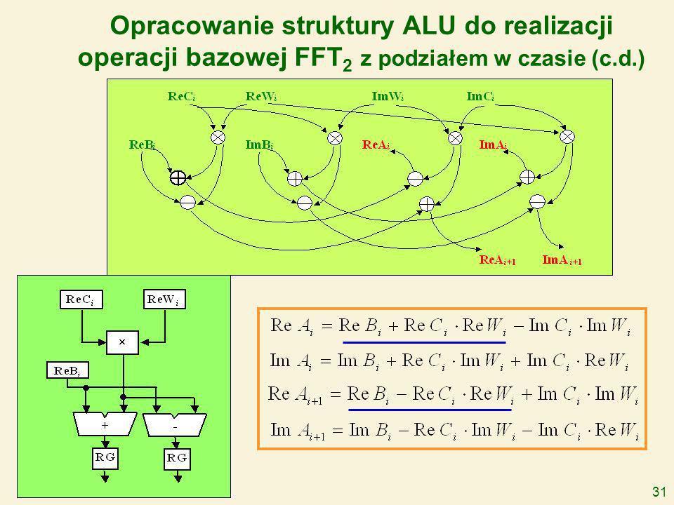31 Opracowanie struktury ALU do realizacji operacji bazowej FFT 2 z podziałem w czasie (c.d.)