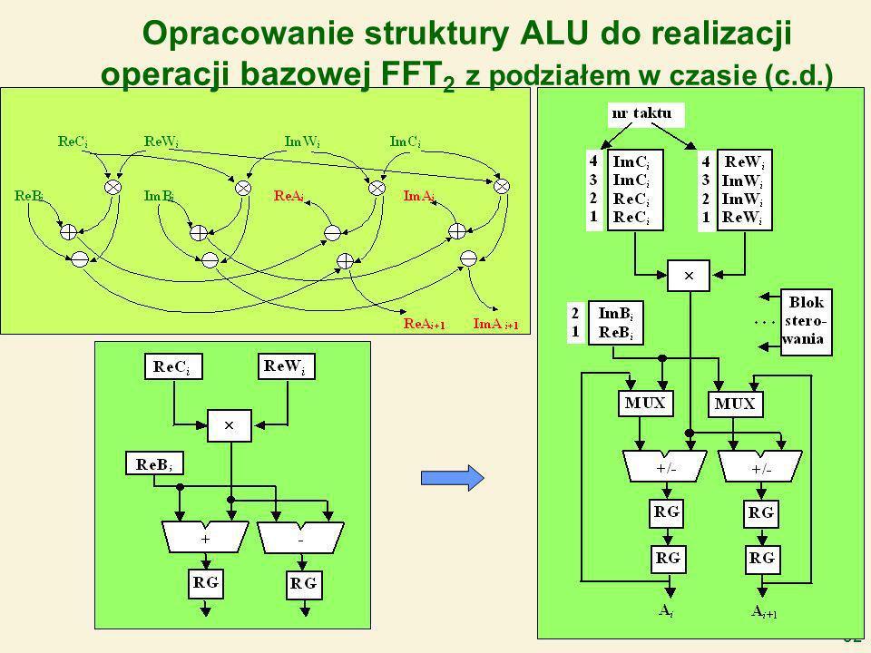 32 Opracowanie struktury ALU do realizacji operacji bazowej FFT 2 z podziałem w czasie (c.d.)