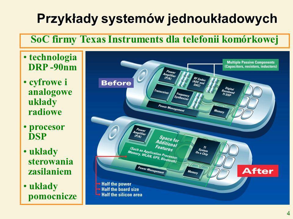 4 Przykłady systemów jednoukładowych SoC firmy Texas Instruments dla telefonii komórkowej technologia DRP -90nm cyfrowe i analogowe układy radiowe procesor DSP układy sterowania zasilaniem układy pomocnicze