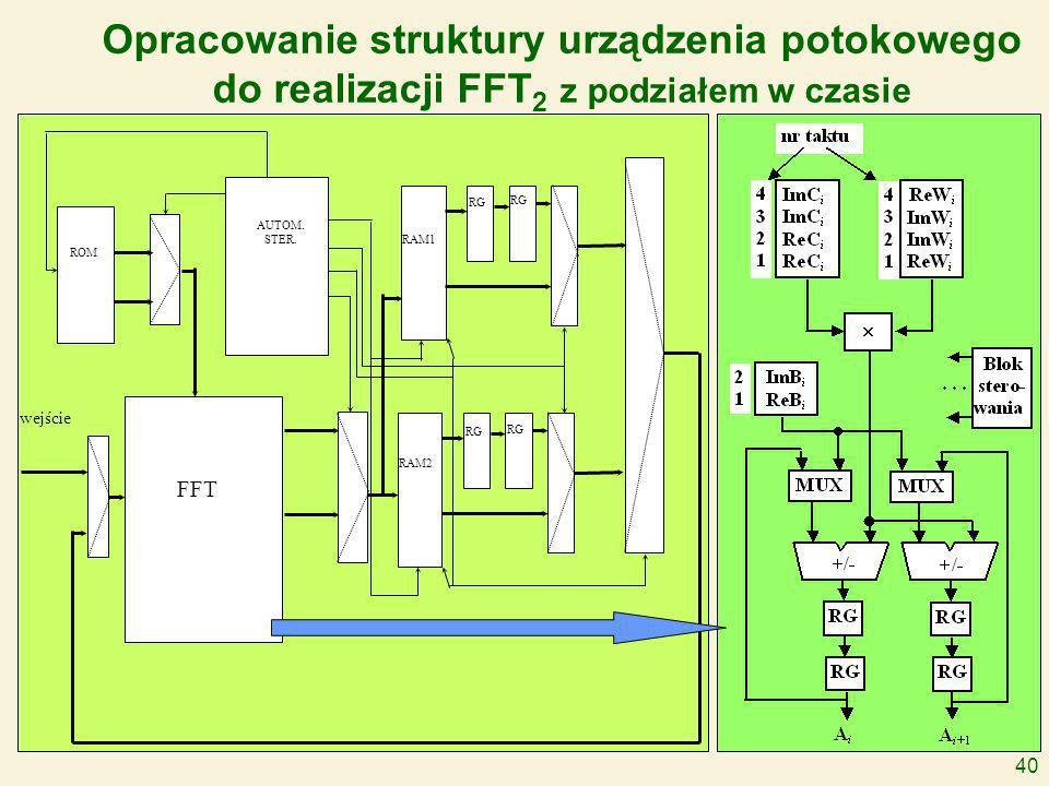 40 Opracowanie struktury urządzenia potokowego do realizacji FFT 2 z podziałem w czasie FFT AUTOM.