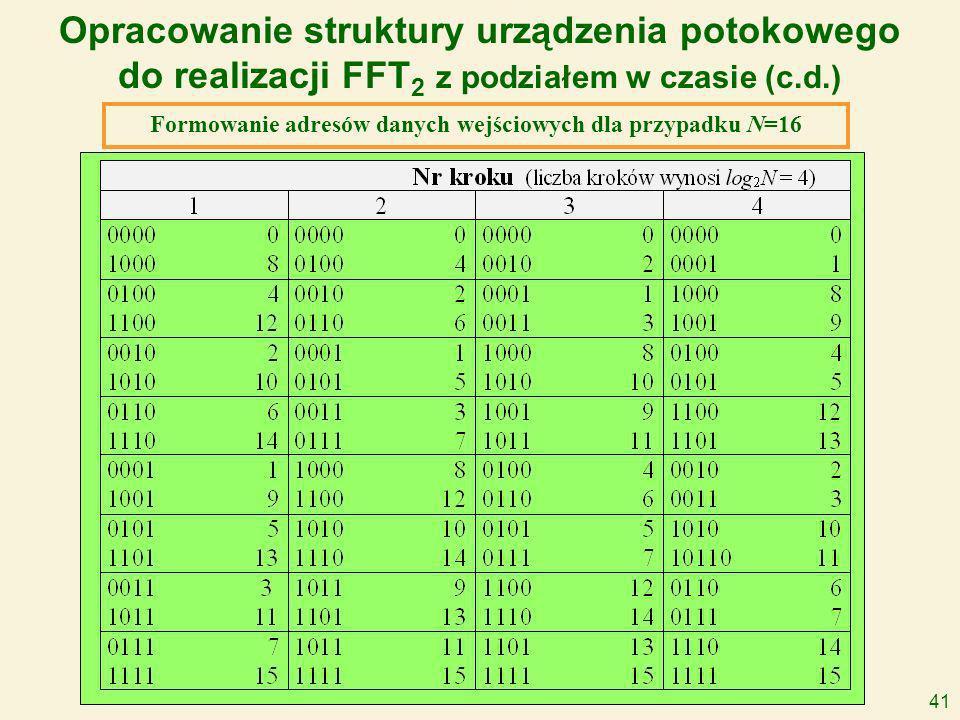 41 Opracowanie struktury urządzenia potokowego do realizacji FFT 2 z podziałem w czasie (c.d.) Formowanie adresów danych wejściowych dla przypadku N=16