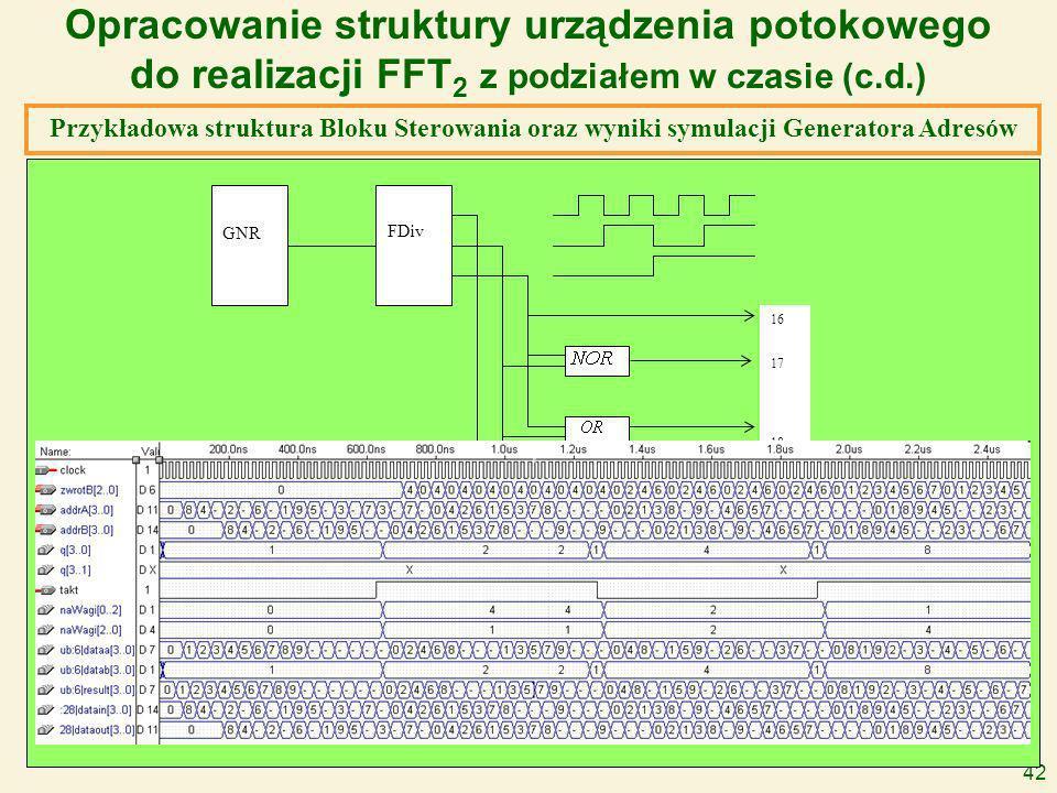 42 Opracowanie struktury urządzenia potokowego do realizacji FFT 2 z podziałem w czasie (c.d.) Przykładowa struktura Bloku Sterowania oraz wyniki symulacji Generatora Adresów 16 17 18 19 20 21 GNR FDiv