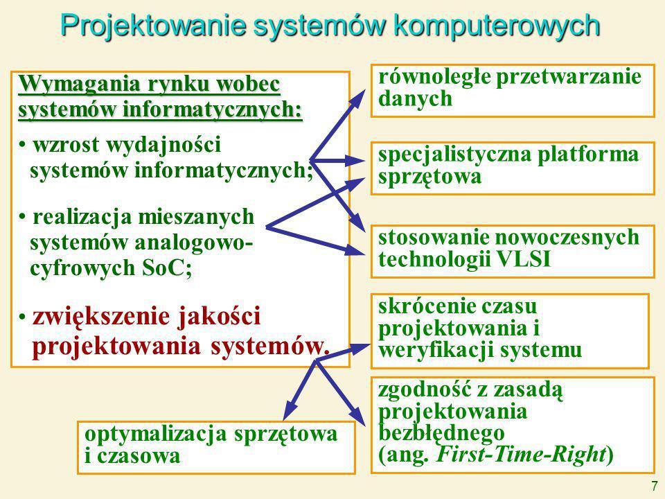 7 Projektowanie systemów komputerowych Wymagania rynku wobec systemów informatycznych: wzrost wydajności systemów informatycznych; realizacja mieszanych systemów analogowo- cyfrowych SoC; zwiększenie jakości projektowania systemów.