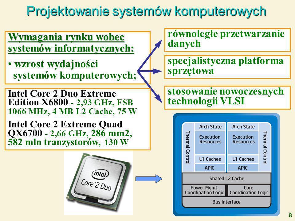 8 Projektowanie systemów komputerowych Wymagania rynku wobec systemów informatycznych: wzrost wydajności systemów komputerowych; równoległe przetwarzanie danych specjalistyczna platforma sprzętowa stosowanie nowoczesnych technologii VLSI Intel Core 2 Duo Extreme Edition X6800 - 2,93 GHz, FSB 1066 MHz, 4 MB L2 Cache, 75 W Intel Core 2 Extreme Quad QX6700 - 2,66 GHz, 286 mm2, 582 mln tranzystorów, 130 W
