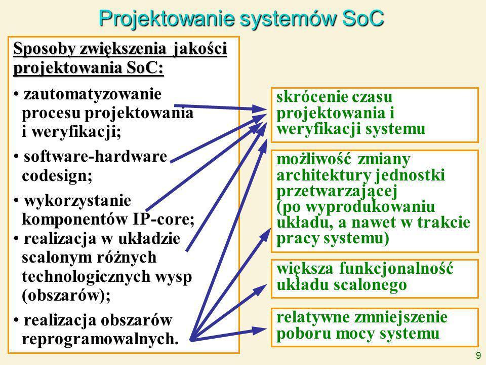 9 Projektowanie systemów SoC Sposoby zwiększenia jakości projektowania SoC: zautomatyzowanie procesu projektowania i weryfikacji; software-hardware codesign; wykorzystanie komponentów IP-core; realizacja w układzie scalonym różnych technologicznych wysp (obszarów); realizacja obszarów reprogramowalnych.