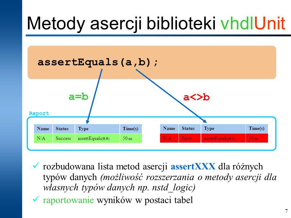 8 Pakiety biblioteki vdhlUnit library IEEE; use IEEE.STD_LOGIC_1164.all; use IEEE.STD_LOGIC_TEXTIO.all; use STD.TEXTIO.all; use work.vhdlUnit_cfg.all; package vhdlUnit is...