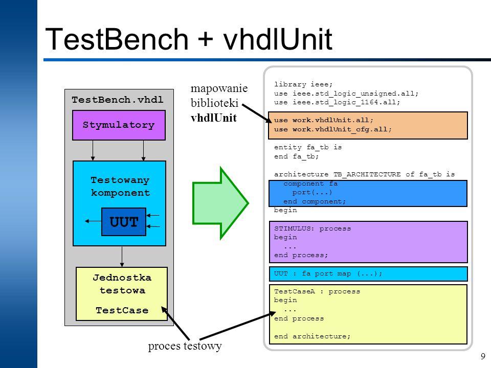 20 Podsumowanie Niezależność od środowiska projektowego (całość kodu opracowana w języku VHDL) Możliwość rozszerzania o własne moduły (vhdlUnit_ext_nstd_logic.vhd) Zgodność nazewnicza z innymi bibliotekami testów jednostkowych (JUnit) Możliwość wspólnego raportowania wyników testu dla wielu niezależnych symulacji