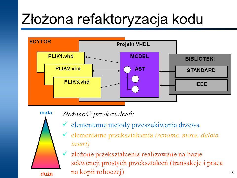 10 Złożona refaktoryzacja kodu BIBLIOTEKI Projekt VHDL STANDARD IEEE PLIK1.vhd PLIK2.vhd PLIK3.vhd MODEL AST EDYTOR Złożoność przekształceń: elementar