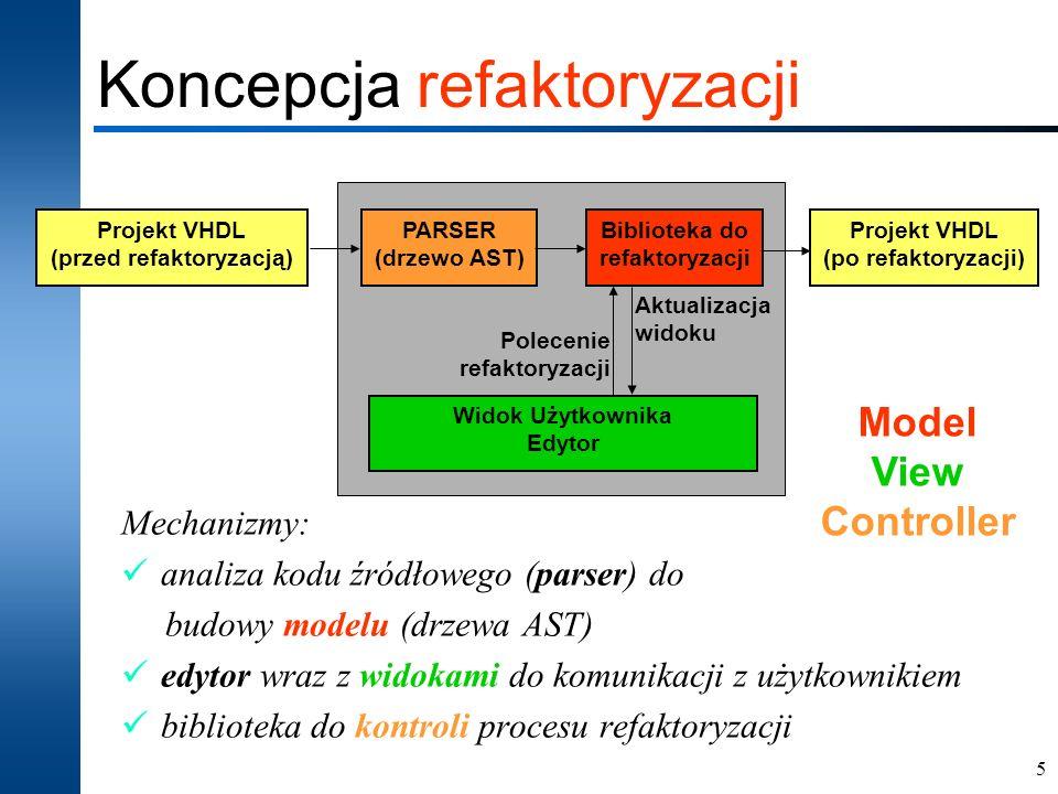 5 Koncepcja refaktoryzacji Projekt VHDL (przed refaktoryzacją) Projekt VHDL (po refaktoryzacji) Widok Użytkownika Edytor PARSER (drzewo AST) Bibliotek