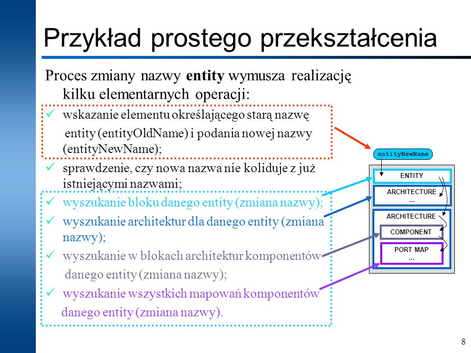 9 Model dokumentu drzewo AST ENTITY (name: entityOldName ) PORT (name:in1,type:in,type2:bit) PORT (name:out1,type:out,type2:bit) ARCHITECTURE (name:architectureName1,entity: entityOldName ) ARCHITECTURE (name:architectureName2,entity: entityOldName ) ENTITY (name:entityTestName) PORT (name:in1,type:in,type2:bit) PORT (name:out1,type:out,type2:bit) ARCHITECTURE (name:architectureTestName,entity:entityTestName) COMPONENT (name: entityOldName ) PORT (name:in1,type:in,type2:bit) PORT (name:out1,type:out,type2:bit) INSTANCE (name:comp1, type: entityOldName ) MAP (from:in1, to:in1) MAP (from:out1, to:out1) M M I P P C A P P E A A P P E AST entityNewName (Abstract Syntax Tree) Przy wyszukiwaniu wystarczy analizować tylko określone węzły drzewa