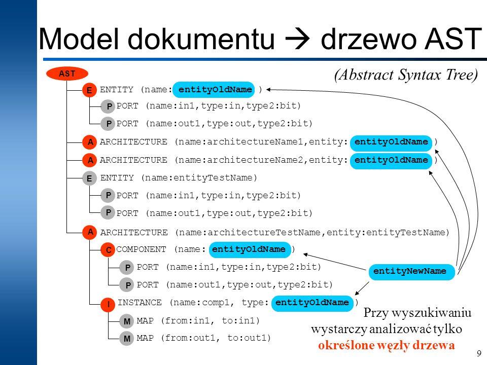 10 Złożona refaktoryzacja kodu BIBLIOTEKI Projekt VHDL STANDARD IEEE PLIK1.vhd PLIK2.vhd PLIK3.vhd MODEL AST EDYTOR Złożoność przekształceń: elementarne metody przeszukiwania drzewa elementarne przekształcenia (rename, move, delete, insert) złożone przekształcenia realizowane na bazie sekwencji prostych przekształceń (transakcje i praca na kopii roboczej) mała duża