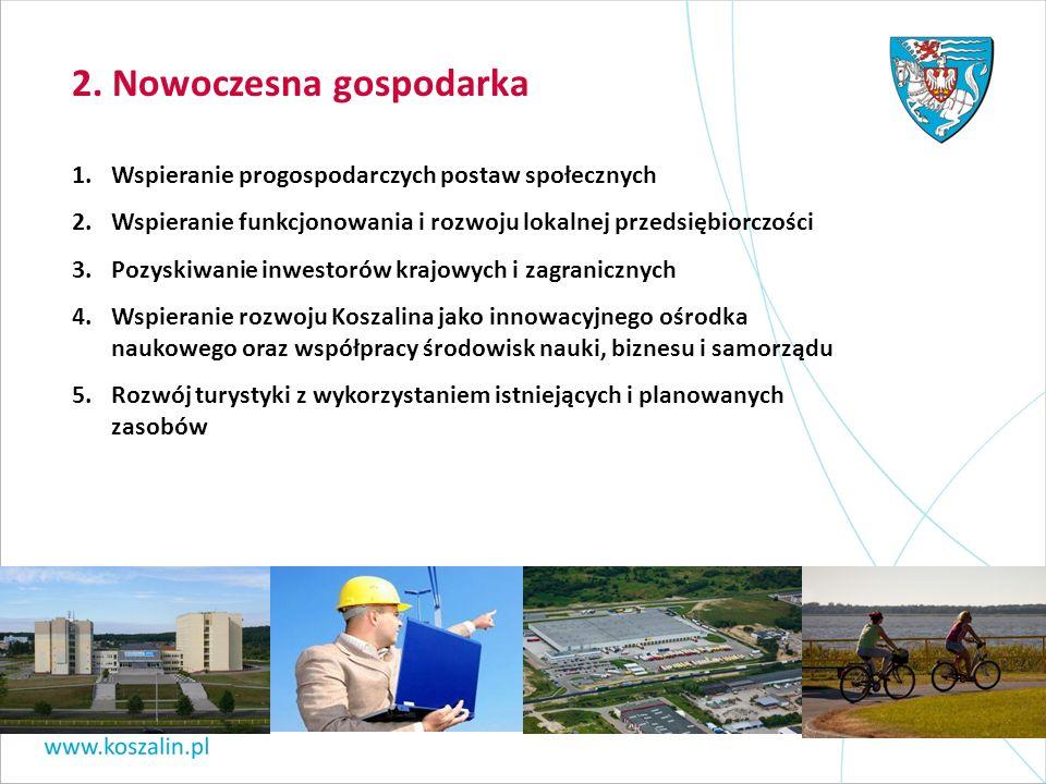 2. Nowoczesna gospodarka 1.Wspieranie progospodarczych postaw społecznych 2.Wspieranie funkcjonowania i rozwoju lokalnej przedsiębiorczości 3.Pozyskiw