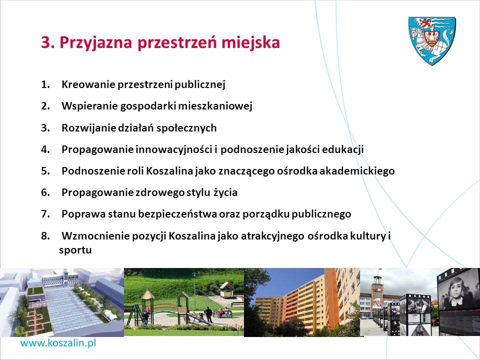 3. Przyjazna przestrzeń miejska 1. Kreowanie przestrzeni publicznej 2. Wspieranie gospodarki mieszkaniowej 3. Rozwijanie działań społecznych 4. Propag