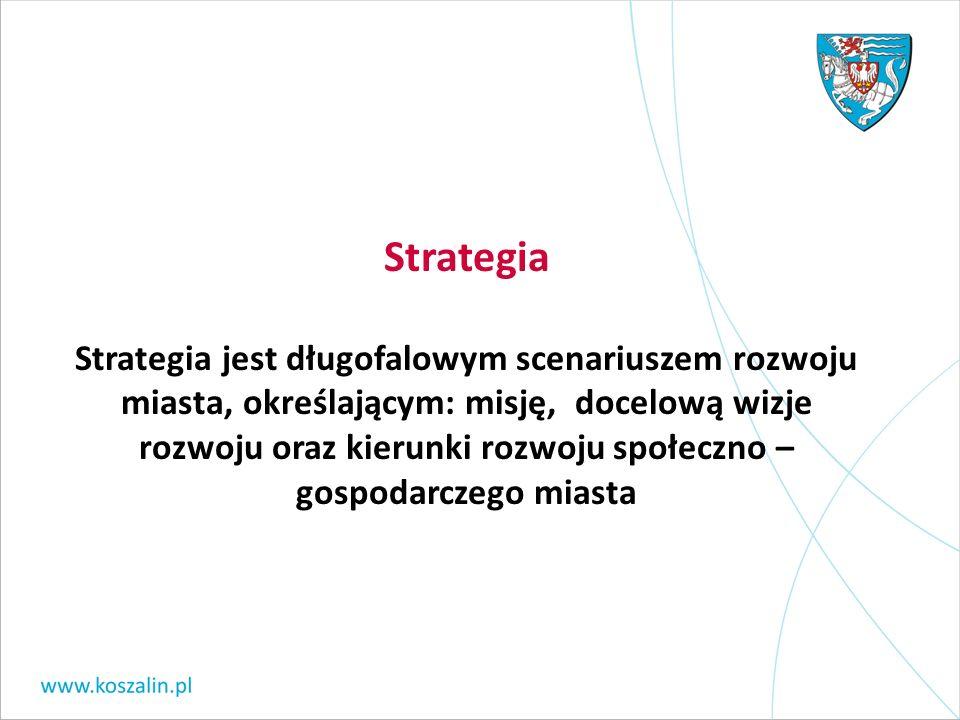 Strategia Strategia jest długofalowym scenariuszem rozwoju miasta, określającym: misję, docelową wizje rozwoju oraz kierunki rozwoju społeczno – gospo