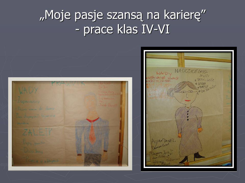 Moje pasje szansą na karierę - prace klas IV-VI