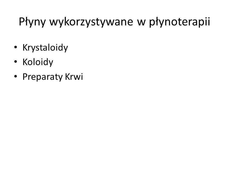 Płyny wykorzystywane w płynoterapii Krystaloidy Koloidy Preparaty Krwi