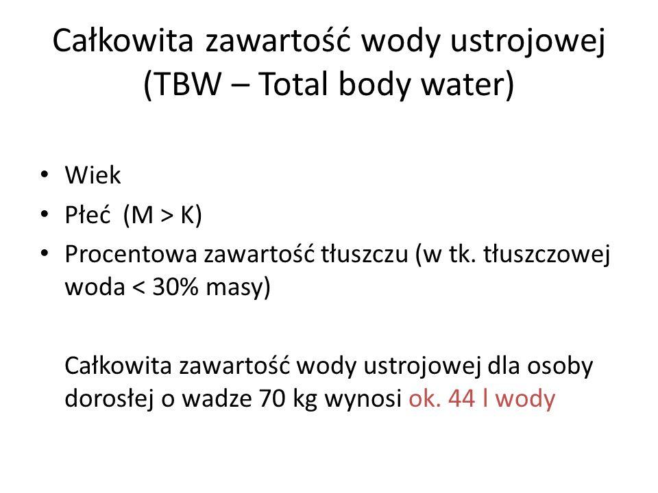 Całkowita zawartość wody ustrojowej (TBW – Total body water) Wiek Płeć (M > K) Procentowa zawartość tłuszczu (w tk. tłuszczowej woda < 30% masy) Całko
