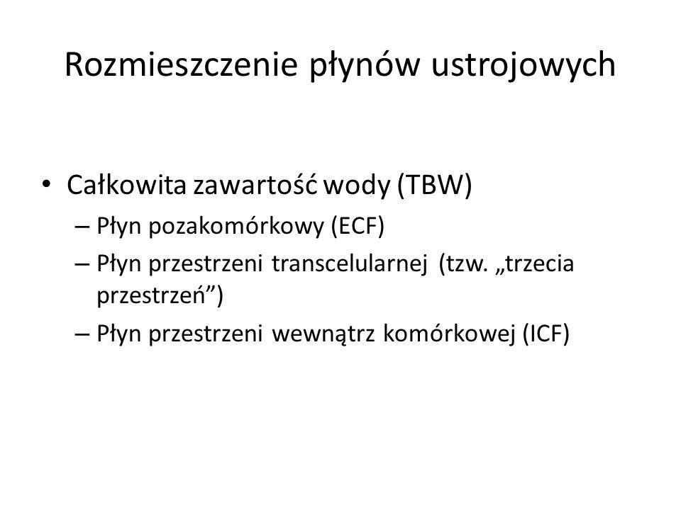 Rozmieszczenie płynów ustrojowych Całkowita zawartość wody (TBW) – Płyn pozakomórkowy (ECF) – Płyn przestrzeni transcelularnej (tzw. trzecia przestrze