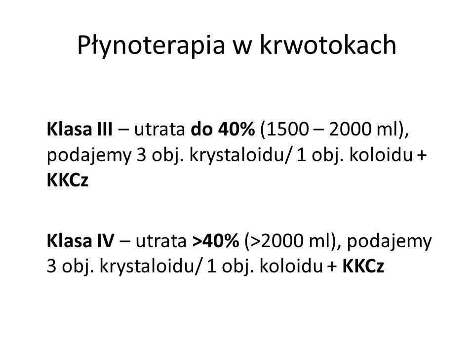 Płynoterapia w krwotokach Klasa III – utrata do 40% (1500 – 2000 ml), podajemy 3 obj. krystaloidu/ 1 obj. koloidu + KKCz Klasa IV – utrata >40% (>2000