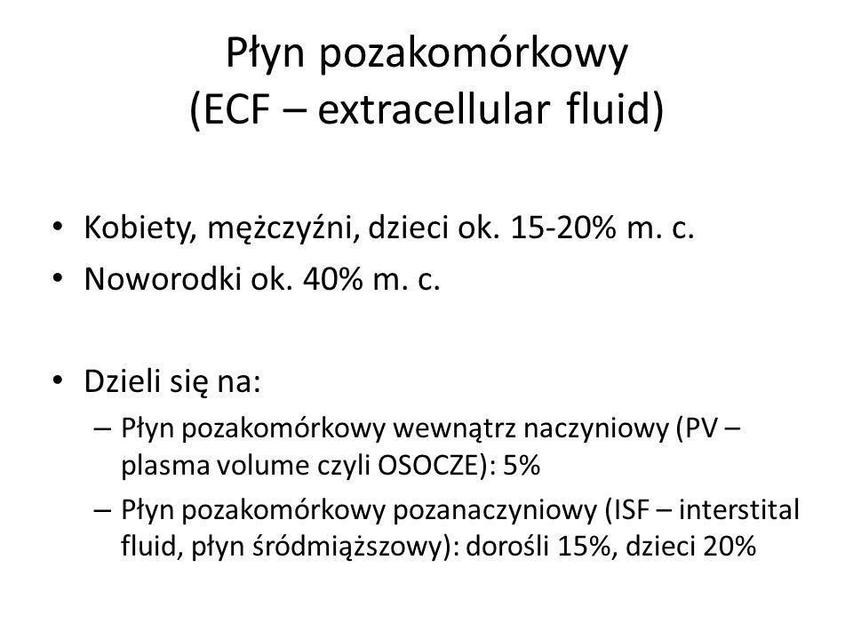 Płyn pozakomórkowy (ECF – extracellular fluid) Kobiety, mężczyźni, dzieci ok. 15-20% m. c. Noworodki ok. 40% m. c. Dzieli się na: – Płyn pozakomórkowy