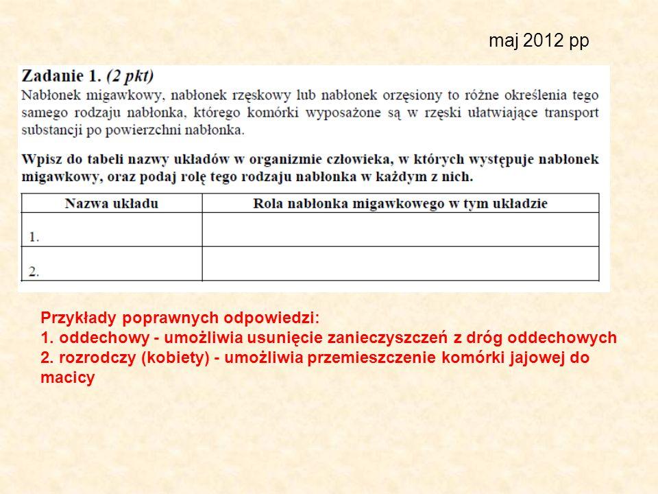 maj 2012 pp Przykłady poprawnych odpowiedzi: 1. oddechowy - umożliwia usunięcie zanieczyszczeń z dróg oddechowych 2. rozrodczy (kobiety) - umożliwia p