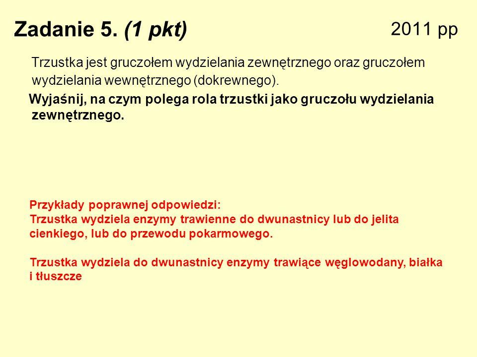 Zadanie 5. (1 pkt) Trzustka jest gruczołem wydzielania zewnętrznego oraz gruczołem wydzielania wewnętrznego (dokrewnego). Wyjaśnij, na czym polega rol
