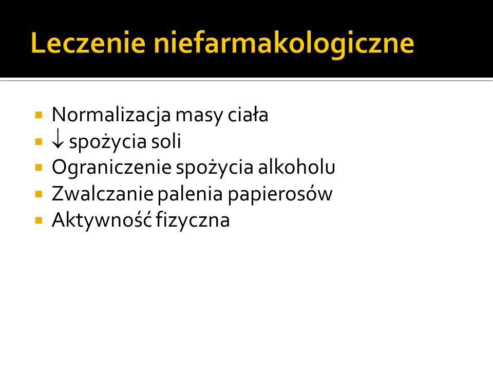 Normalizacja masy ciała spożycia soli Ograniczenie spożycia alkoholu Zwalczanie palenia papierosów Aktywność fizyczna