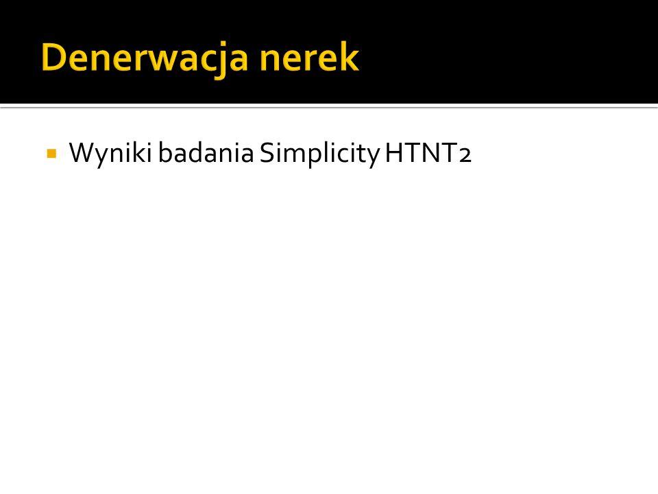 Wyniki badania Simplicity HTNT2