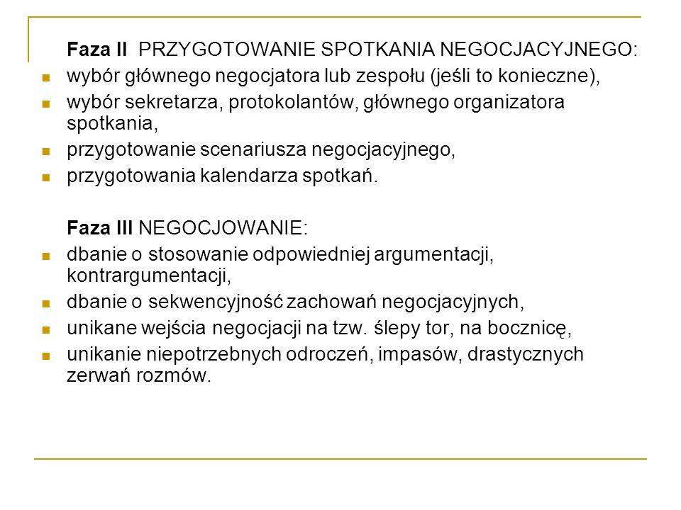 Faza II PRZYGOTOWANIE SPOTKANIA NEGOCJACYJNEGO: wybór głównego negocjatora lub zespołu (jeśli to konieczne), wybór sekretarza, protokolantów, głównego
