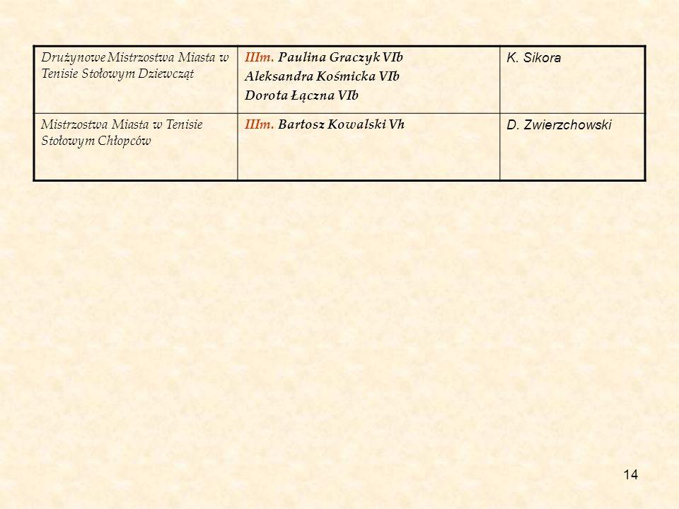 14 Drużynowe Mistrzostwa Miasta w Tenisie Stołowym Dziewcząt IIIm. Paulina Graczyk VIb Aleksandra Kośmicka VIb Dorota Łączna VIb K. Sikora Mistrzostwa