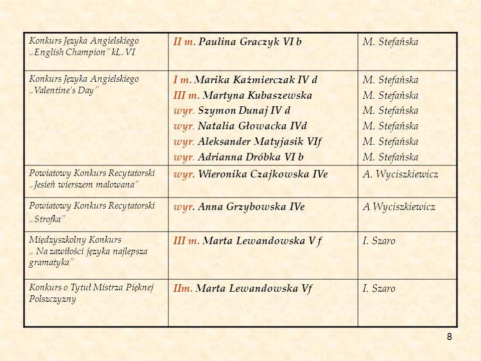 8 Konkurs Języka Angielskiego English Champion kL. VI II m. Paulina Graczyk VI bM. Stefańska Konkurs Języka Angielskiego Valentines Day I m. Marika Ka