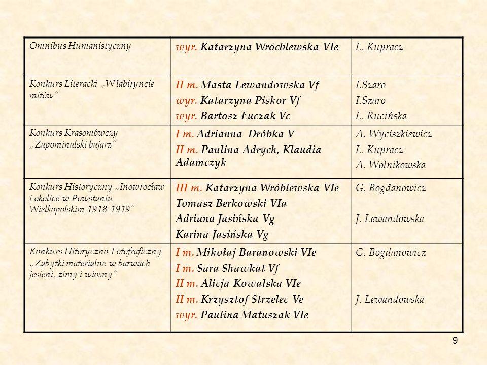 9 Omnibus Humanistyczny wyr. Katarzyna Wrócblewska VIeL. Kupracz Konkurs Literacki W labiryncie mitów II m. Masta Lewandowska Vf wyr. Katarzyna Piskor