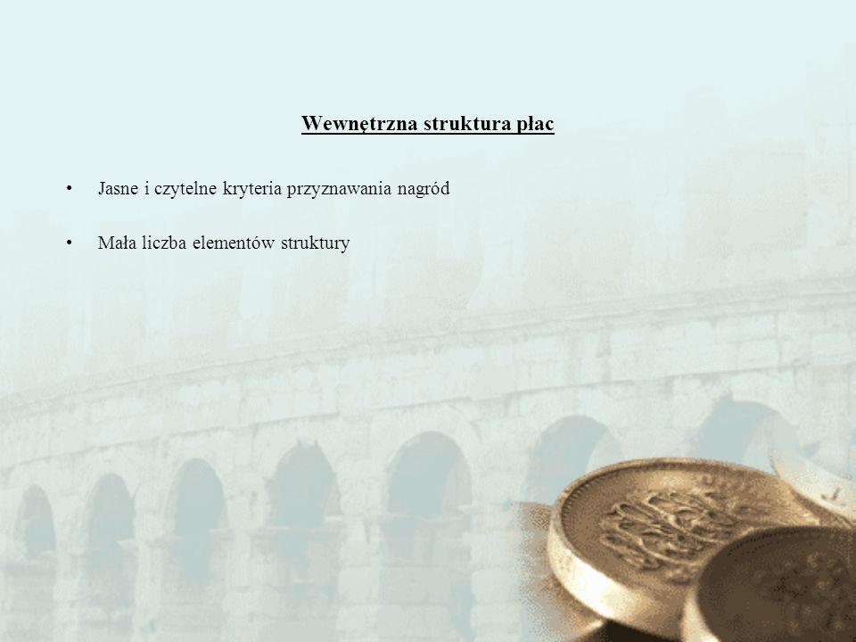 Wewnętrzna struktura płac Jasne i czytelne kryteria przyznawania nagród Mała liczba elementów struktury