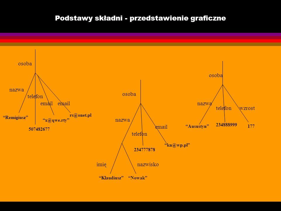 Podstawy składni - przedstawienie graficzne nazwa telefon email Remigiusz 507482677 x@qwe.rty rs@onet.pl osoba nazwa telefon email imięnazwisko Klaudi