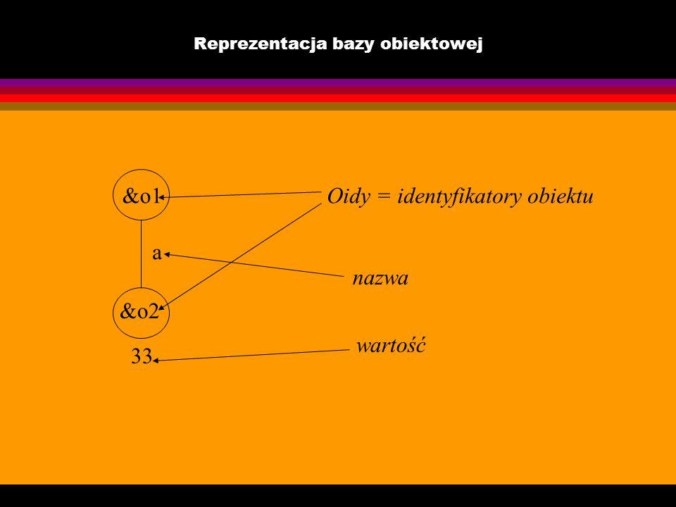 Reprezentacja bazy obiektowej &o1 a &o2 33 Oidy = identyfikatory obiektu nazwa wartość