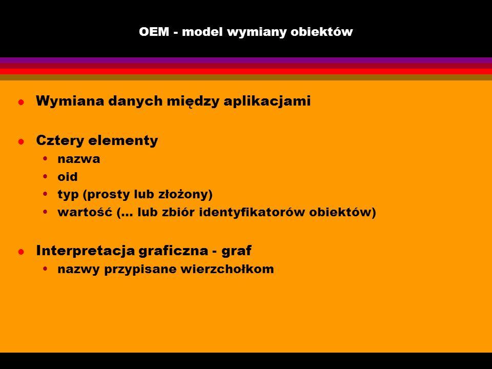 OEM - model wymiany obiektów l Wymiana danych między aplikacjami l Cztery elementy nazwa oid typ (prosty lub złożony) wartość (... lub zbiór identyfik