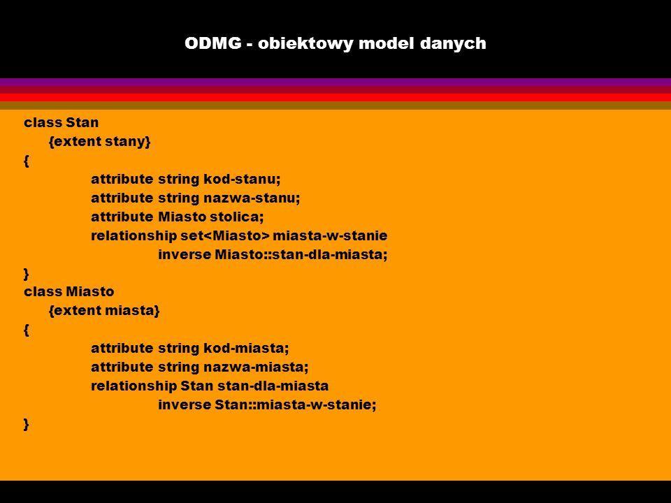 ODMG - obiektowy model danych class Stan {extent stany} { attribute string kod-stanu; attribute string nazwa-stanu; attribute Miasto stolica; relation