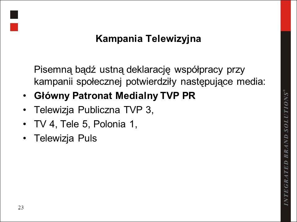 23 Kampania Telewizyjna Pisemną bądź ustną deklarację współpracy przy kampanii społecznej potwierdziły następujące media: Główny Patronat Medialny TVP