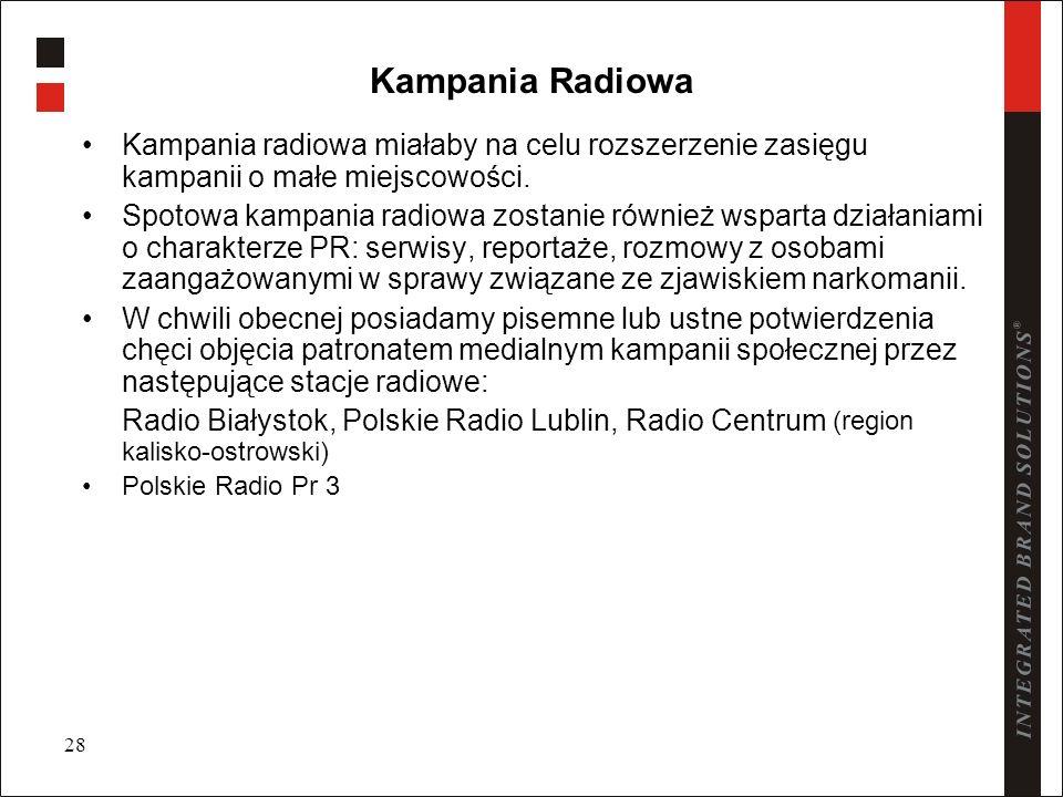 28 Kampania Radiowa Kampania radiowa miałaby na celu rozszerzenie zasięgu kampanii o małe miejscowości. Spotowa kampania radiowa zostanie również wspa