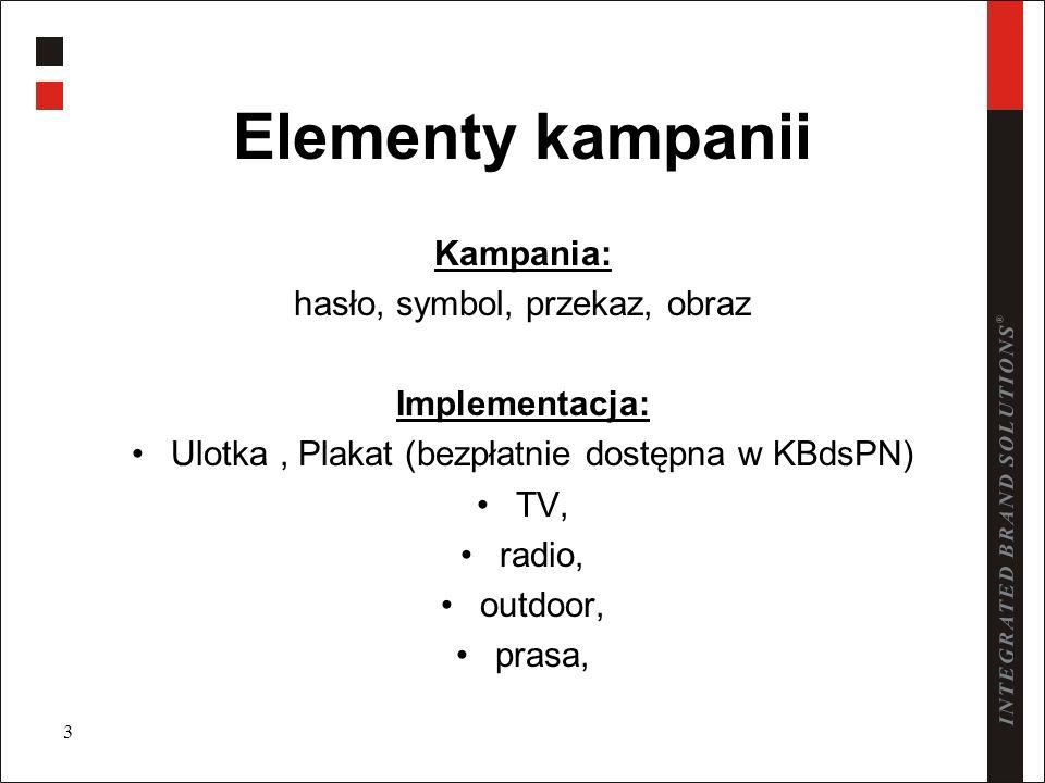 3 Elementy kampanii Kampania: hasło, symbol, przekaz, obraz Implementacja: Ulotka, Plakat (bezpłatnie dostępna w KBdsPN) TV, radio, outdoor, prasa,